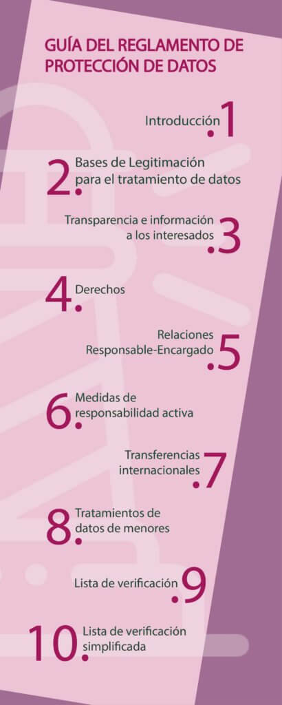 infografia-Guía del Reglamento de Protección de datos